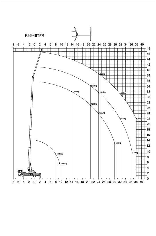 Lastendiagramm-K36-46TFR_01